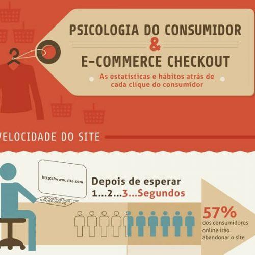 Infográfico relaciona psicologia do cliente, eficiência no check-out e abandono de carrinho