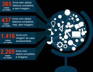 infografico_metadados